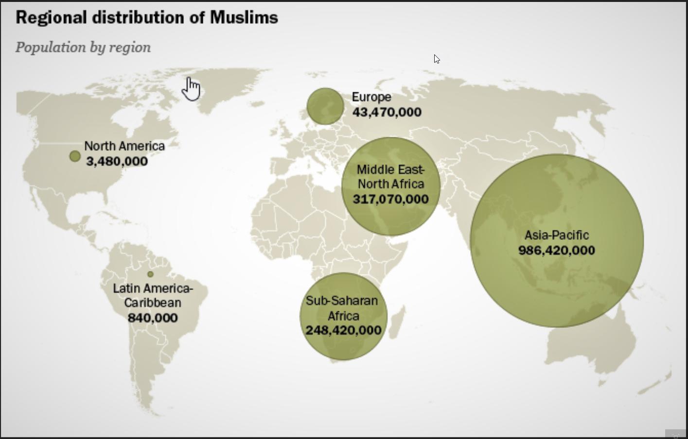 Kort over islams udbredelse